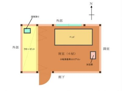 島根松江ルラクホーム押入れの除湿