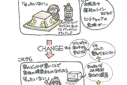 島根県松江市ルラクホームLet,sつけっぱ