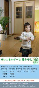 島根県松江市ルラクホーム実績報告