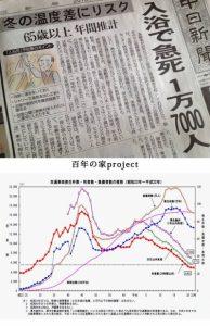 島根県松江市ルラクホーム新聞記事